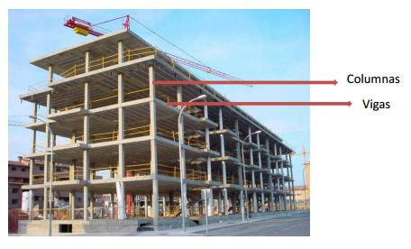 Construcción con columnas y vigas